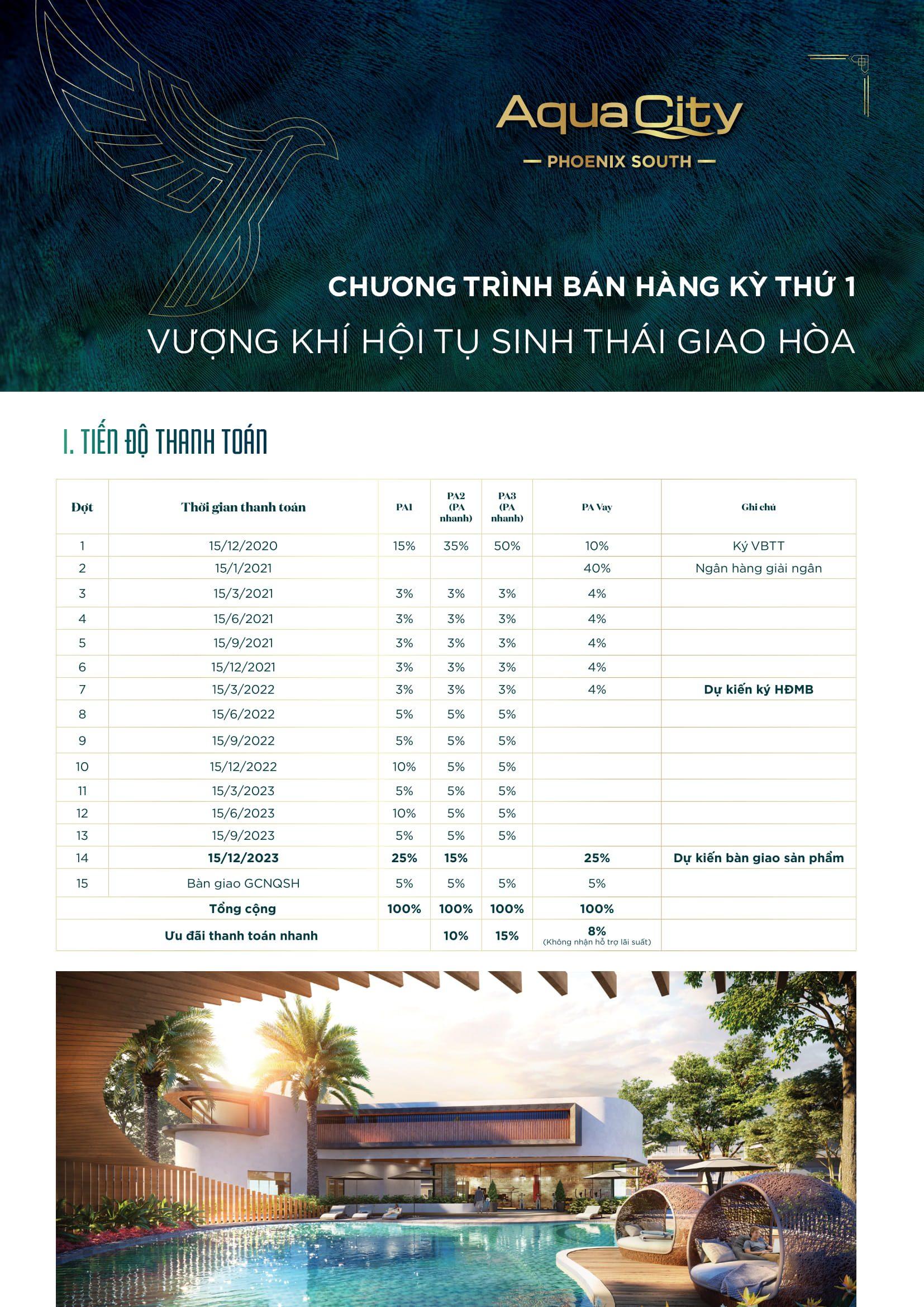 Chuong Trinh Ban Hang Phoenix