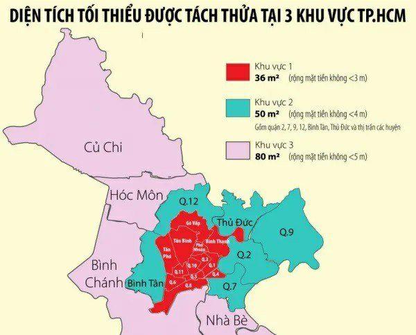 Tachthua